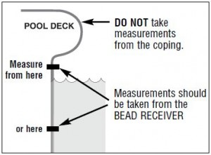 How To Measure For An Inground Pool Liner Intheswim Pool