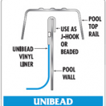 Unibead or J-Hook Style aboveground pool liner