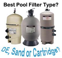 Best Pool Filter Type De Sand Or Cartridge Intheswim