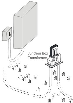 junction box transformer convert your pool light to color led pool lighting intheswim Swimming Pool Light Wiring Diagram at crackthecode.co