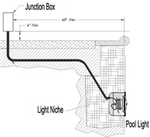 Convert Your Pool Light To Led Color Intheswim Pool Blog