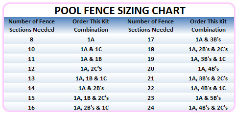 pool-fence-sizing-chart