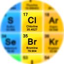 chlorine-bromine
