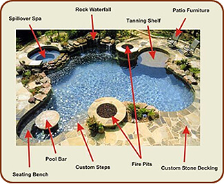 Planning for a pool renovation intheswim pool blog for Swimming pool renovation costs