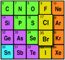 periodic-table-lg