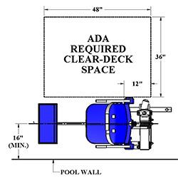 installing a pool lift