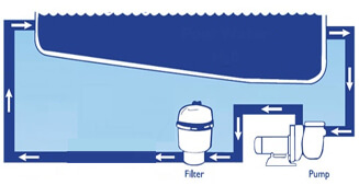 pool-diagram-plumbing