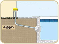 [DIAGRAM_4PO]  Inground Pool Electrical Safety | InTheSwim Pool Blog | Basic Schematic For Typical Pool Light Wiring |  | In The Swim Blog