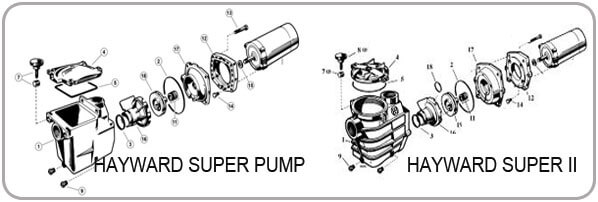 replacing a hayward pump motor  intheswim pool blog