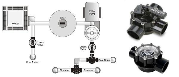inground pool kit plumbing  how to plumb a pool