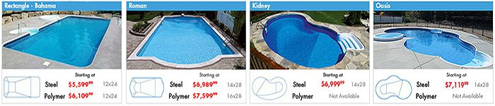 How Much Does It Cost To Build Your Own Pool Intheswim Pool Blog
