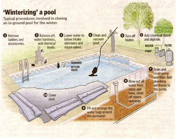 inground swimming pool plumbing diagrams