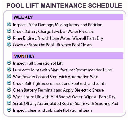 POOL-LIFT-MAINTENANCE-SCHEDULE-2